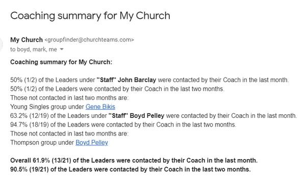 Church Coach Summary
