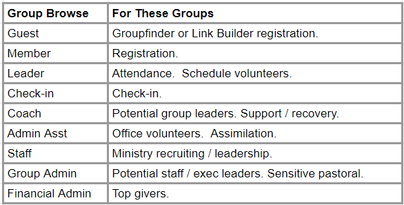 GroupBrowse-1