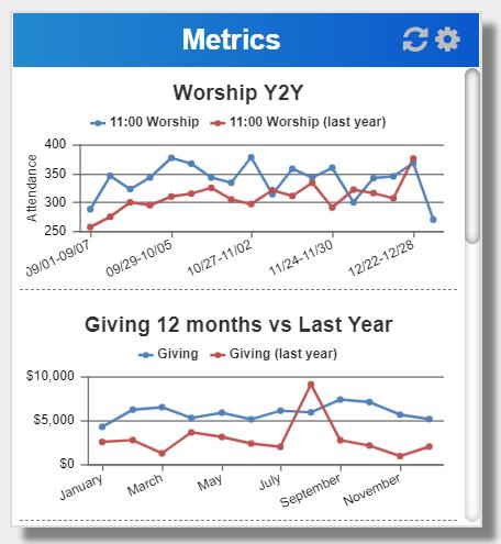 MetricsWorshipGiving