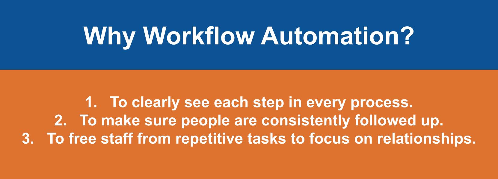 WorkflowAutomation