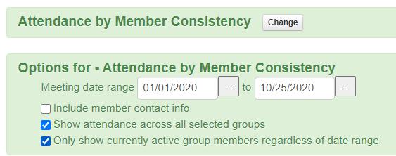YTD Consistency